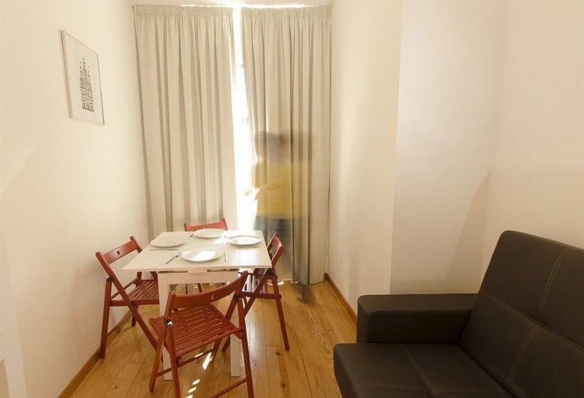 Aparthotel Oporto Sol
